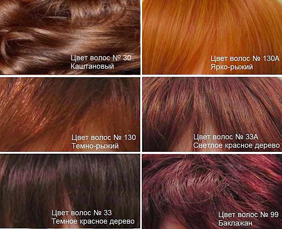 Искусственные волосы. Рыжие оттенки волос